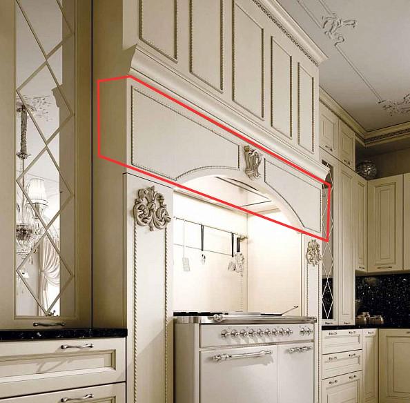 Кухонный портал, портал кухонной мебели